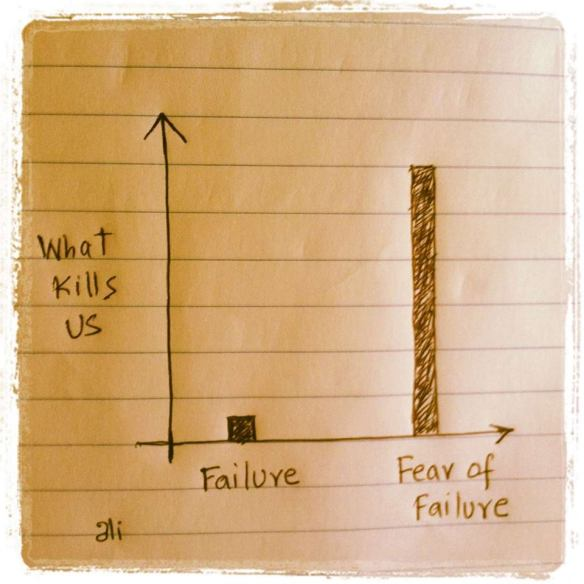 ali-lets graph1